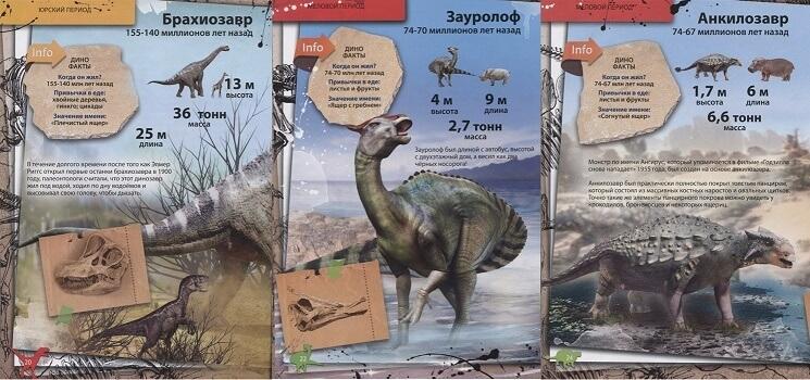 Динозавры: от компсогната до рамфоринха