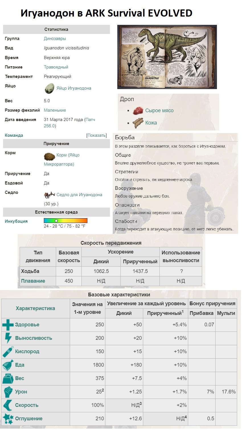 Игуанодон в игре ARK Survival Evolved